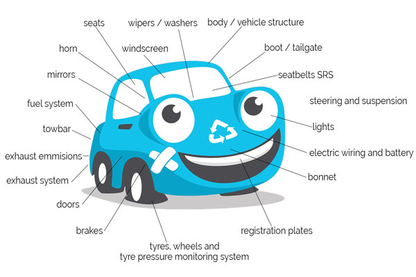 The different parts of your vehicle that may contribute to an MOT failure