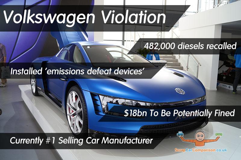 Volkswagen shares plummet