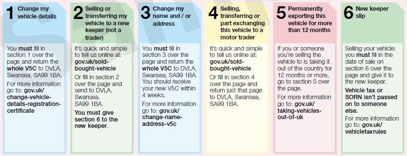V5C multi colour guidance panel