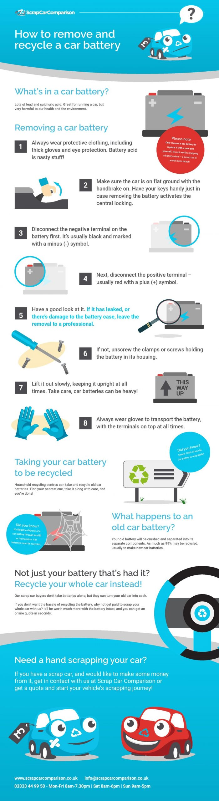 Guide to recycling a car battery